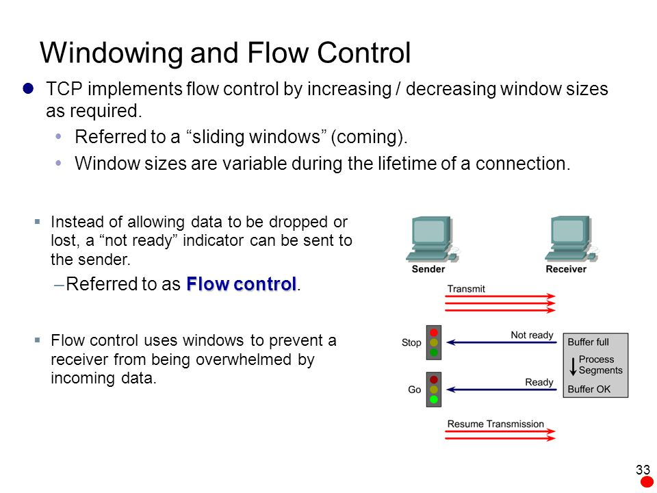 Windowing and Flow Control