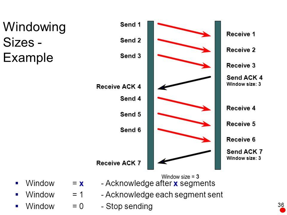 Windowing Sizes - Example