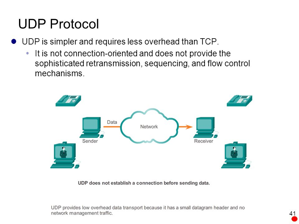 UDP Protocol UDP is simpler and requires less overhead than TCP.