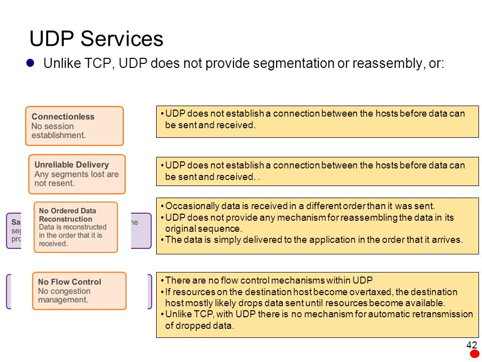 UDP Services Unlike TCP, UDP does not provide segmentation or reassembly, or: