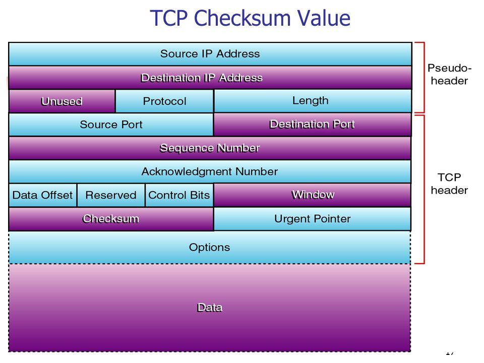 TCP Checksum Value