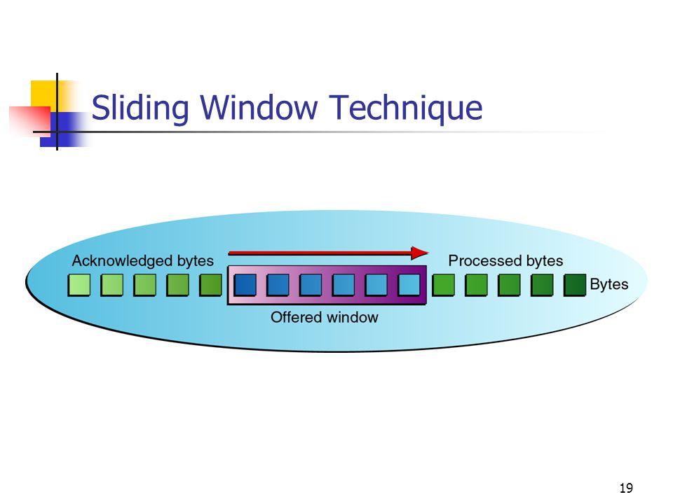 Sliding Window Technique