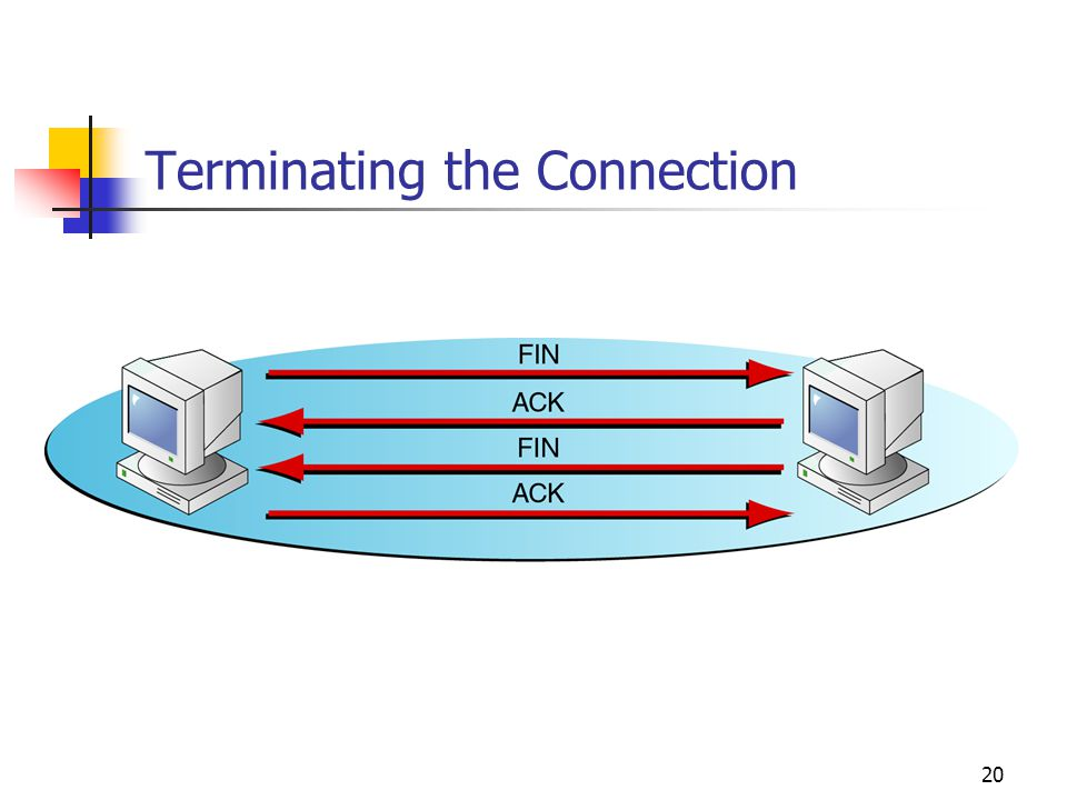 Terminating the Connection