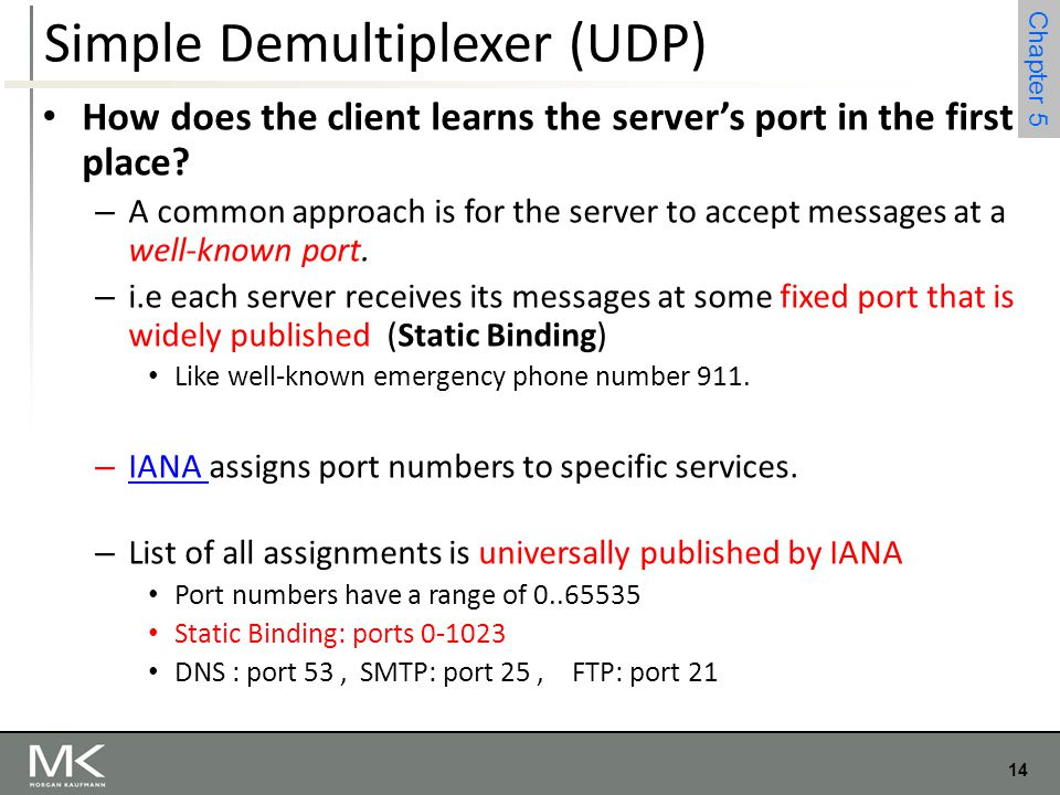 Simple Demultiplexer (UDP)