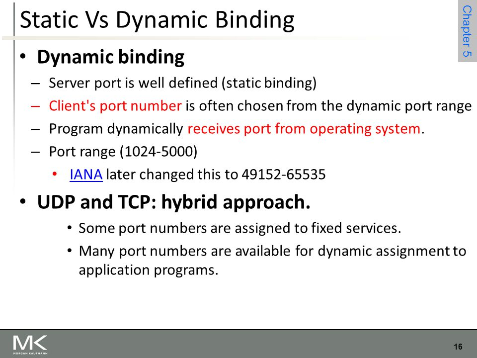 Static Vs Dynamic Binding