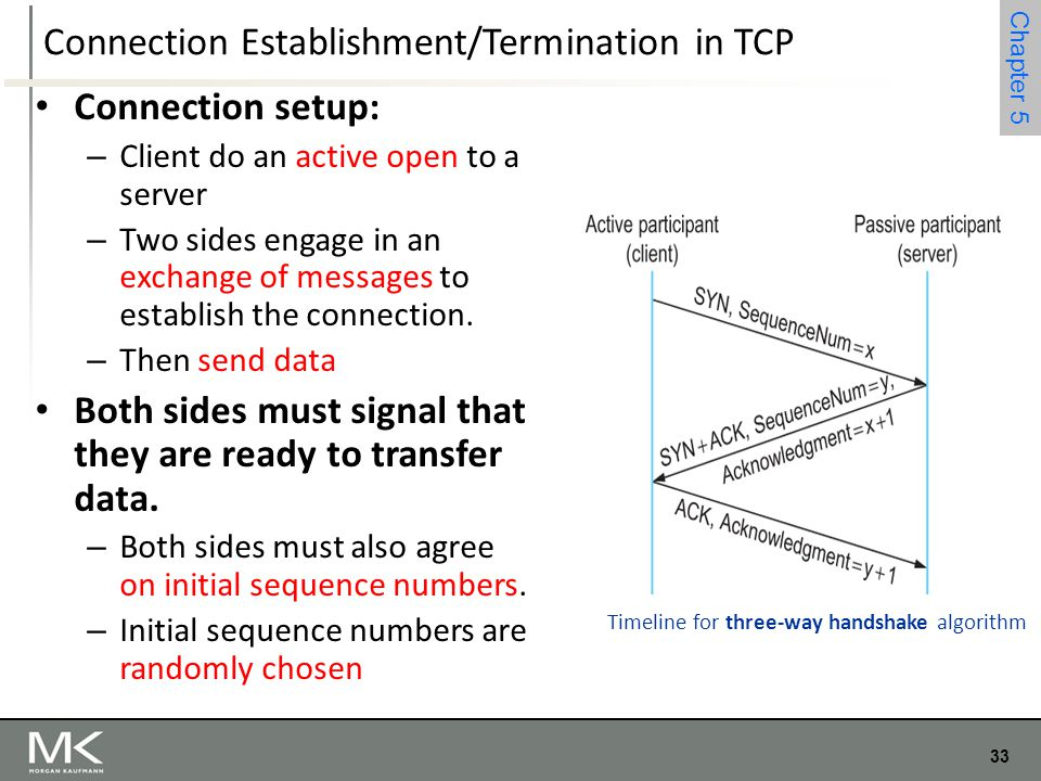 Connection Establishment/Termination in TCP