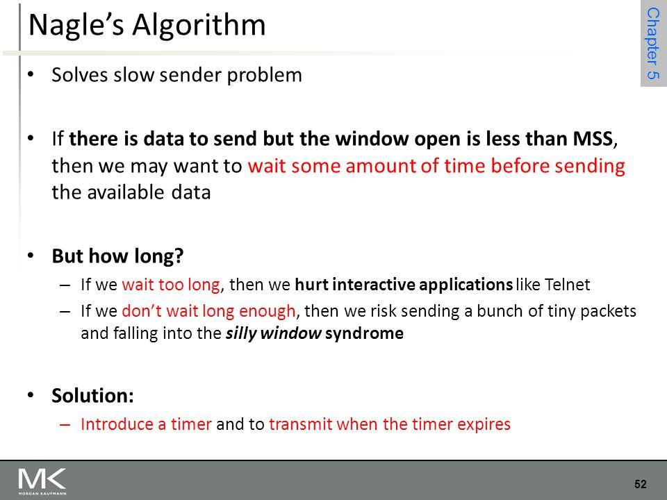 Nagle's Algorithm Solves slow sender problem