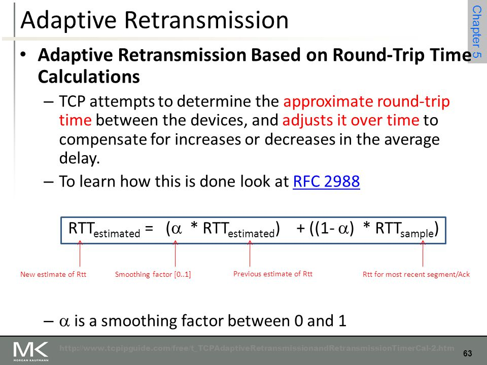 Adaptive Retransmission