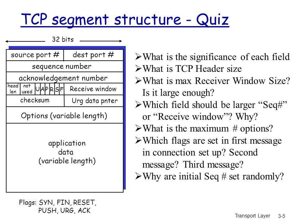 TCP segment structure - Quiz