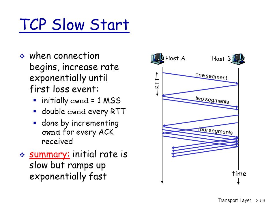 TCP Slow Start when connection begins, increase rate exponentially until first loss event: initially cwnd = 1 MSS.