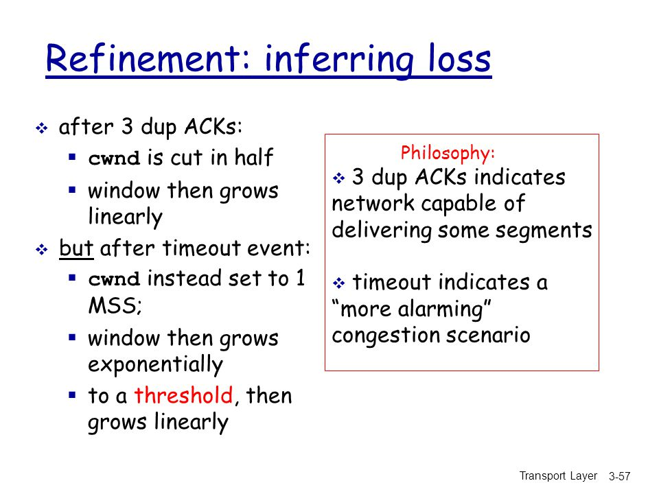Refinement: inferring loss