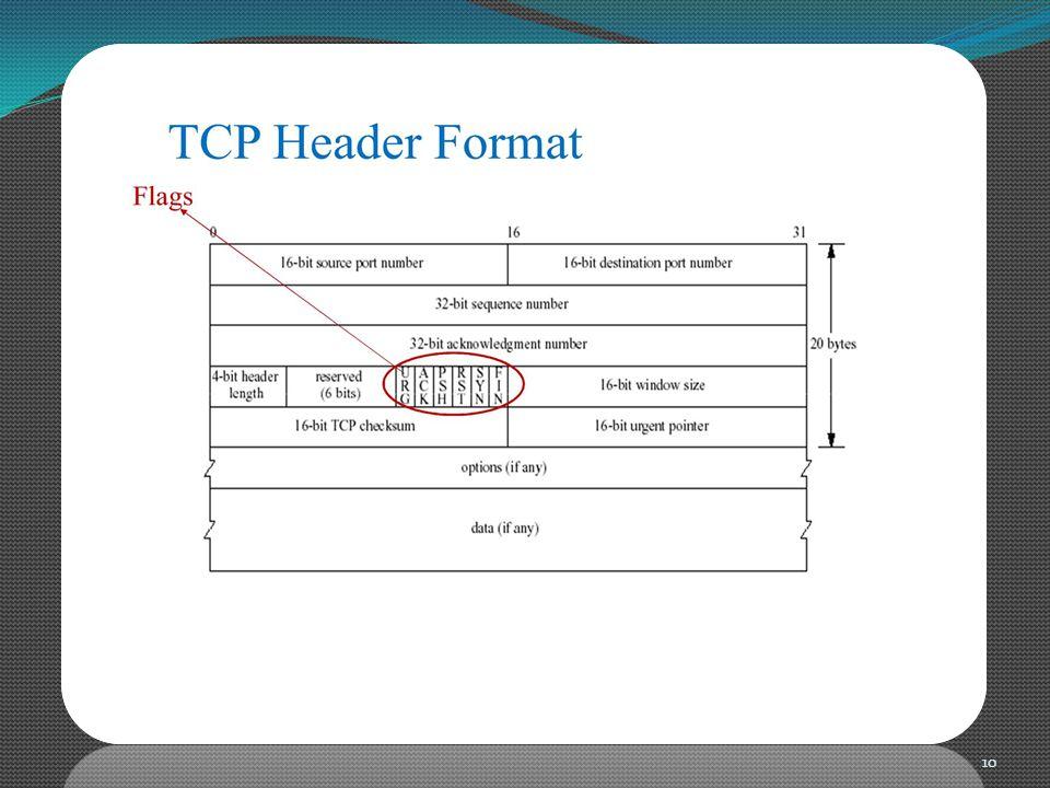 TCP Header format