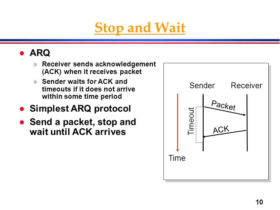 Stop and Wait ARQ Simplest ARQ protocol