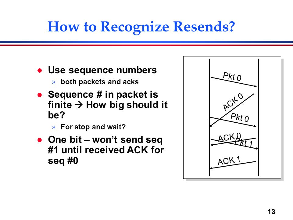 How to Recognize Resends