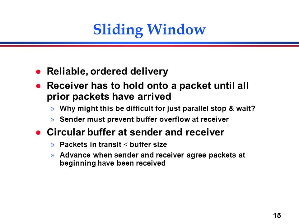 Sliding Window Reliable, ordered delivery
