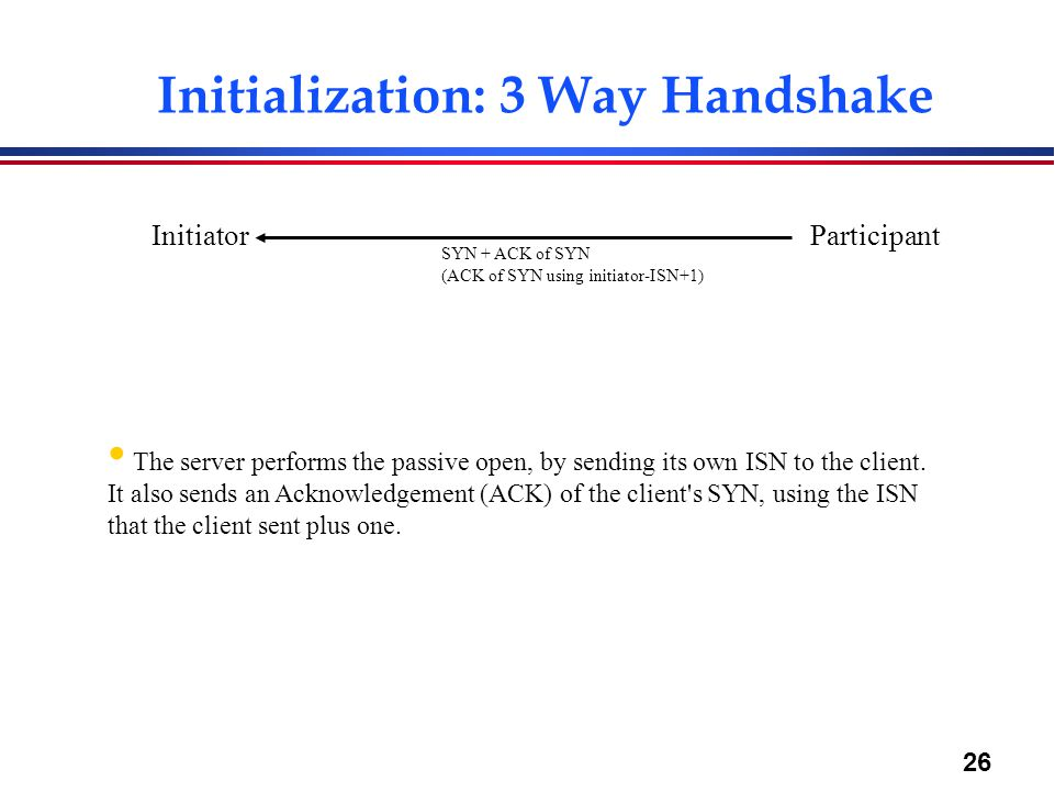 Initialization: 3 Way Handshake