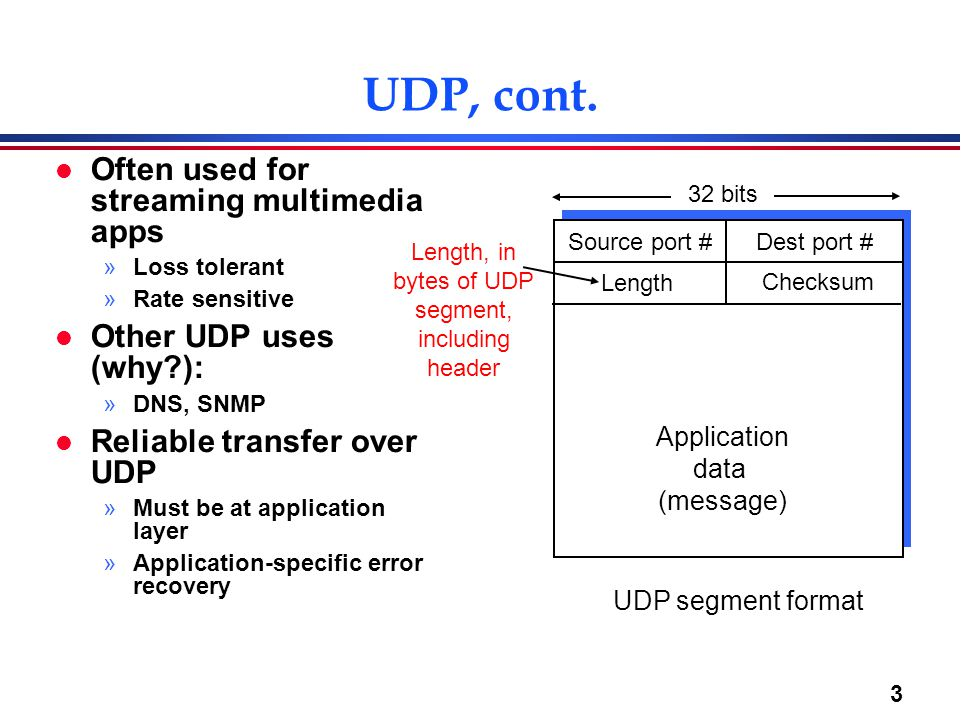 UDP, cont. Often used for streaming multimedia apps