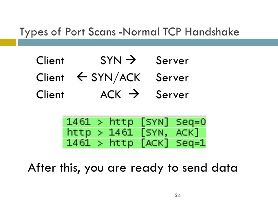 Types of Port Scans -Normal TCP Handshake