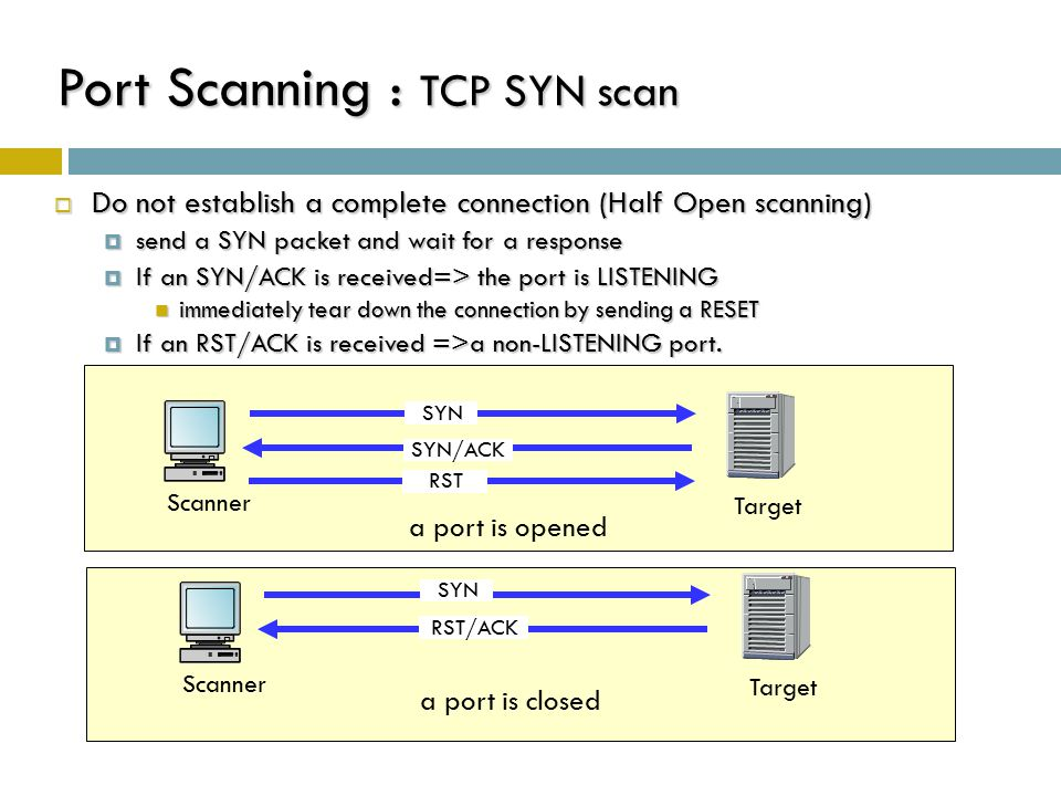 Port scanning ct1406 lab 5 ppt video online download - Open ports scanner online ...