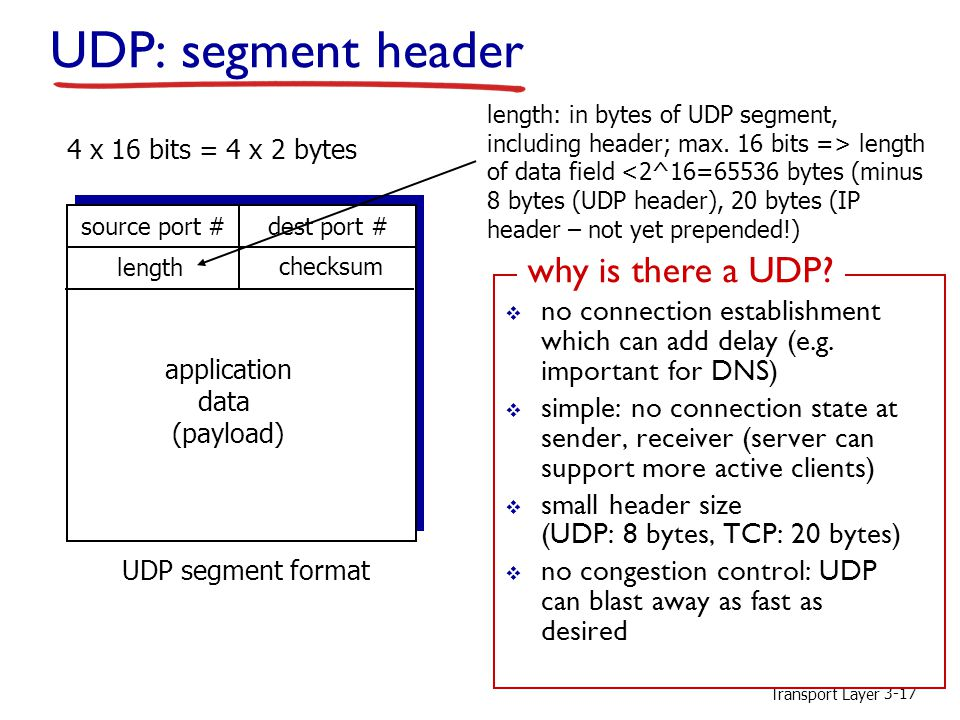 UDP: segment header why is there a UDP