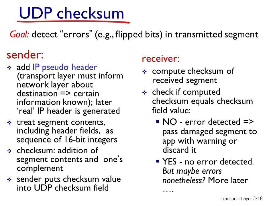 UDP checksum sender: receiver: