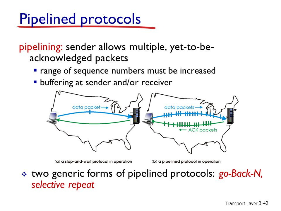 Pipelined protocols pipelining: sender allows multiple, yet-to-be-acknowledged packets. range of sequence numbers must be increased.