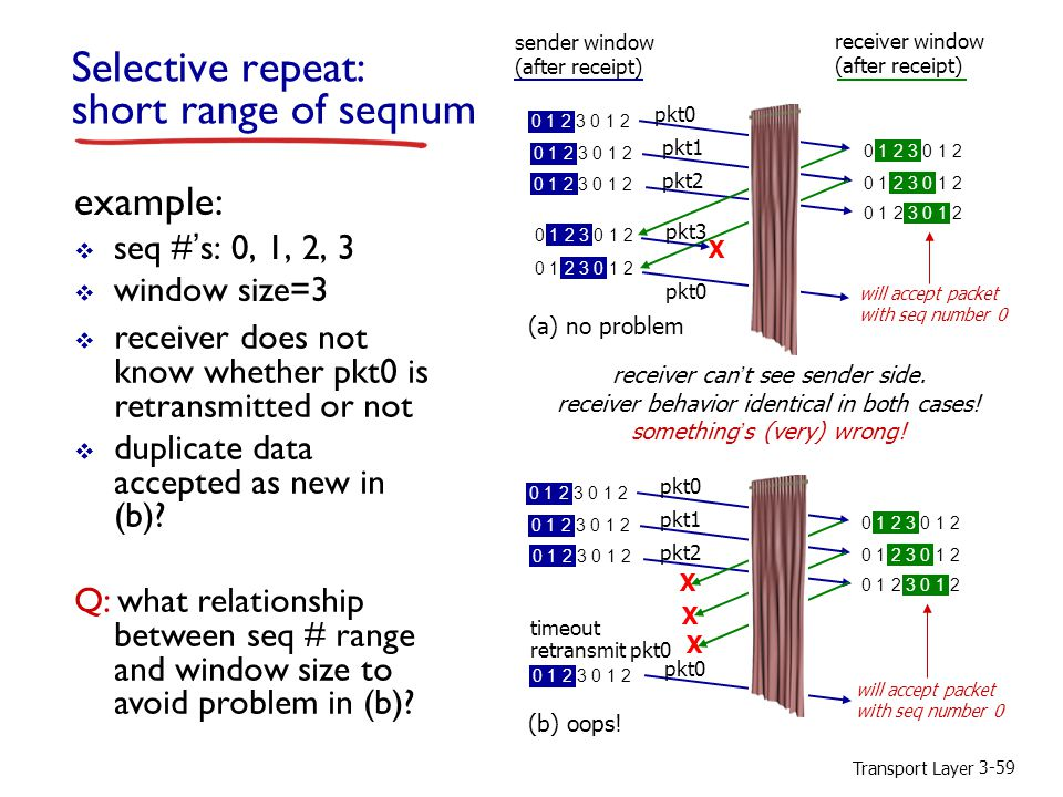 Selective repeat: short range of seqnum