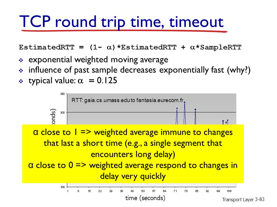 TCP round trip time, timeout