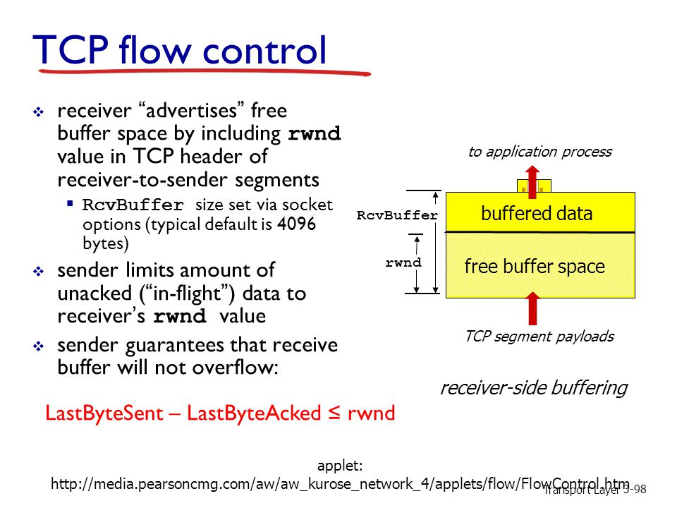 TCP flow control receiver advertises free buffer space by including rwnd value in TCP header of receiver-to-sender segments.