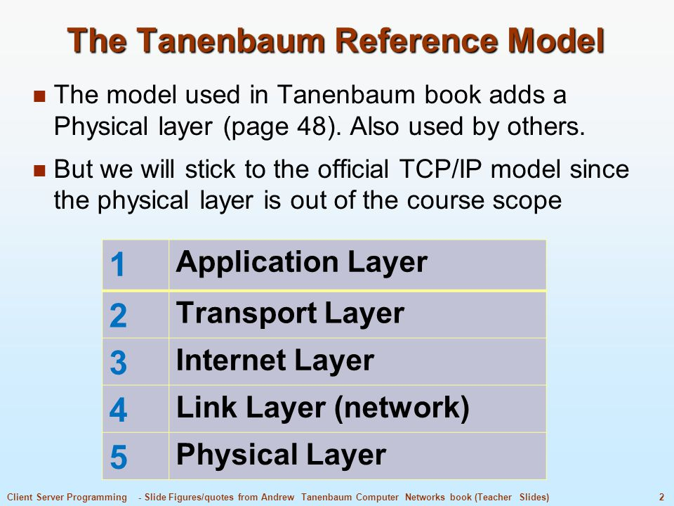 The Tanenbaum Reference Model