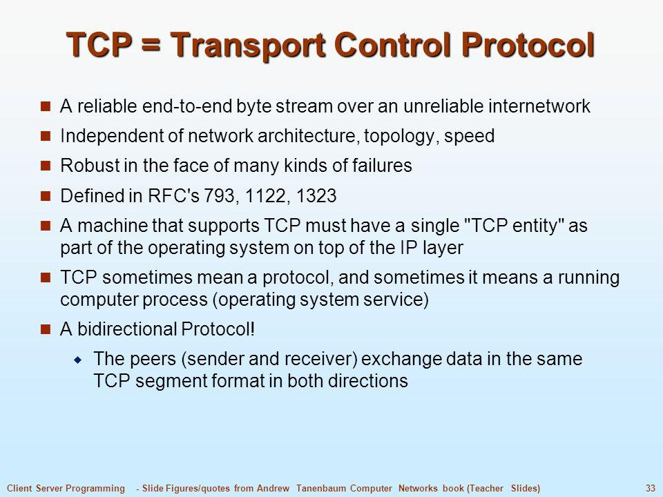 TCP = Transport Control Protocol