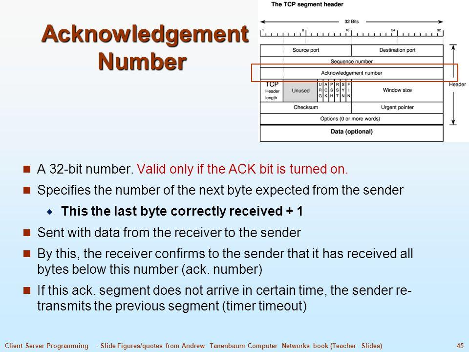 Acknowledgement Number