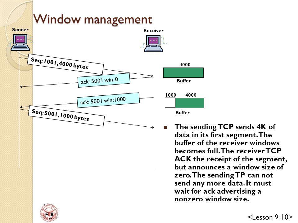 Window management Sender. Receiver. Seq: 1001, 4000 bytes. 4000. ack: 5001 win: 0. Buffer. 1000.