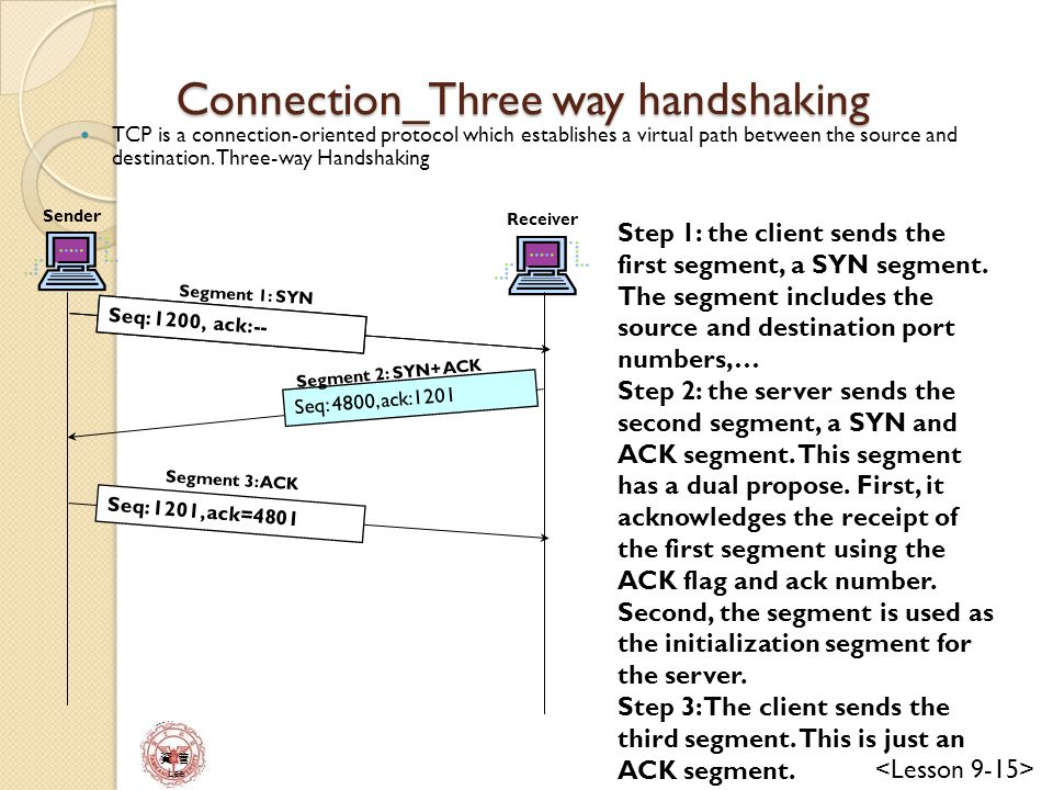 Connection_Three way handshaking