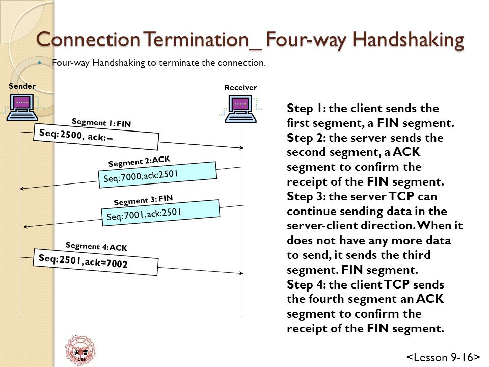 Connection Termination_ Four-way Handshaking