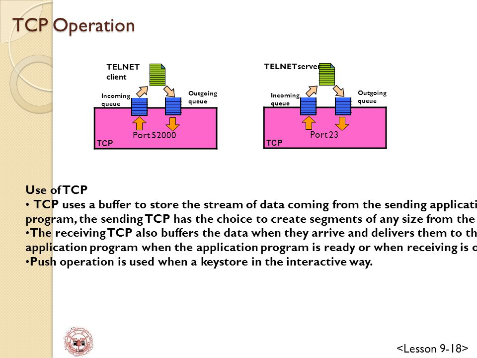 TCP Operation Use of TCP