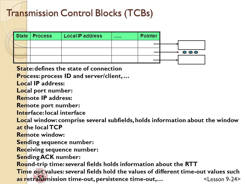 Transmission Control Blocks (TCBs)