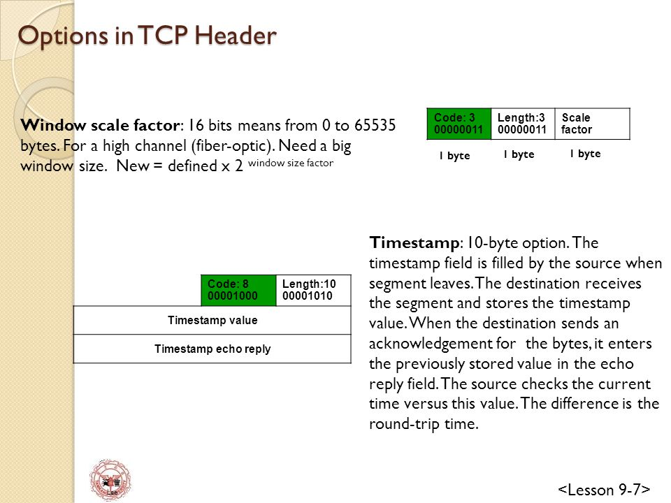 Options in TCP Header