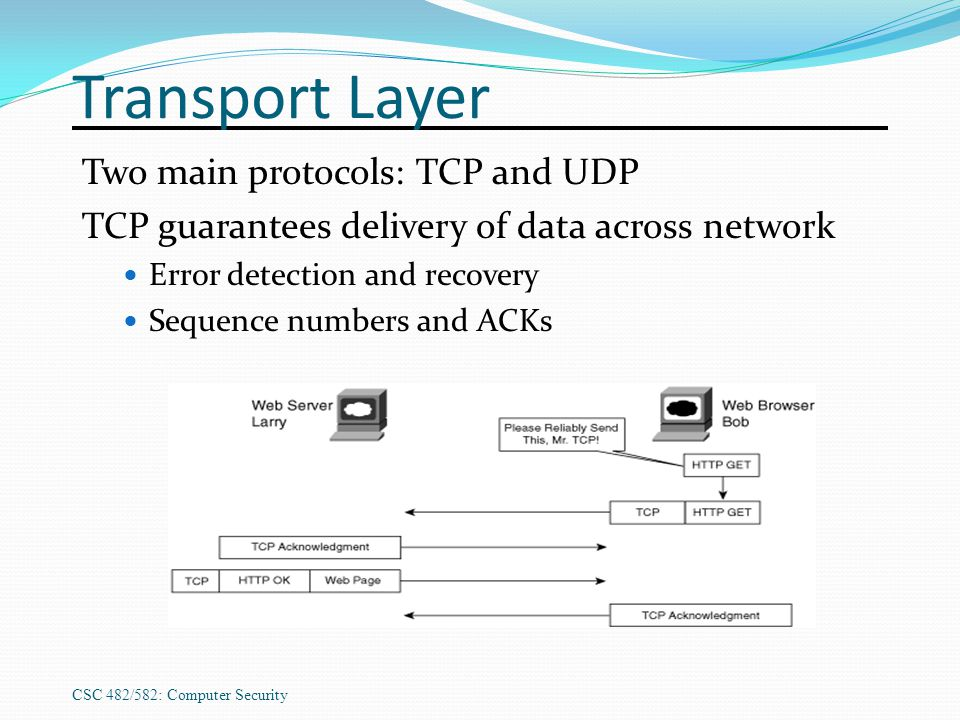 Transport Layer Two main protocols: TCP and UDP