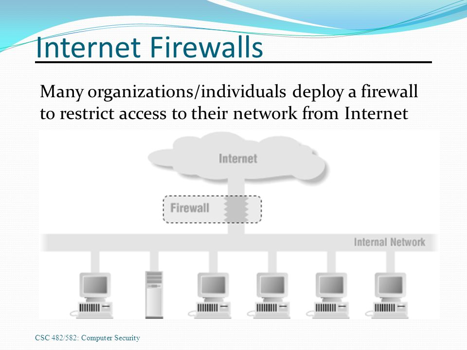 Internet Firewalls Many organizations/individuals deploy a firewall to restrict access to their network from Internet.