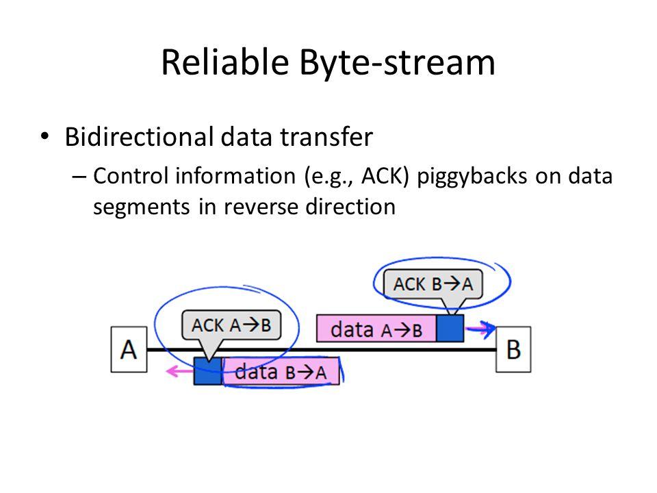 Reliable Byte-stream Bidirectional data transfer