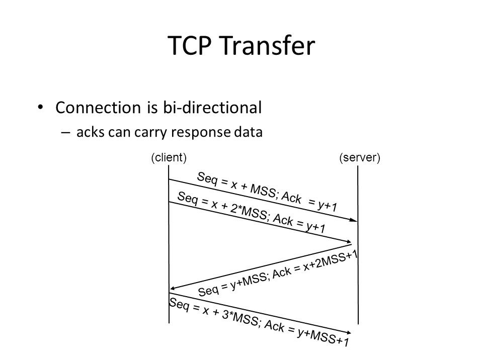 TCP Transfer Connection is bi-directional acks can carry response data