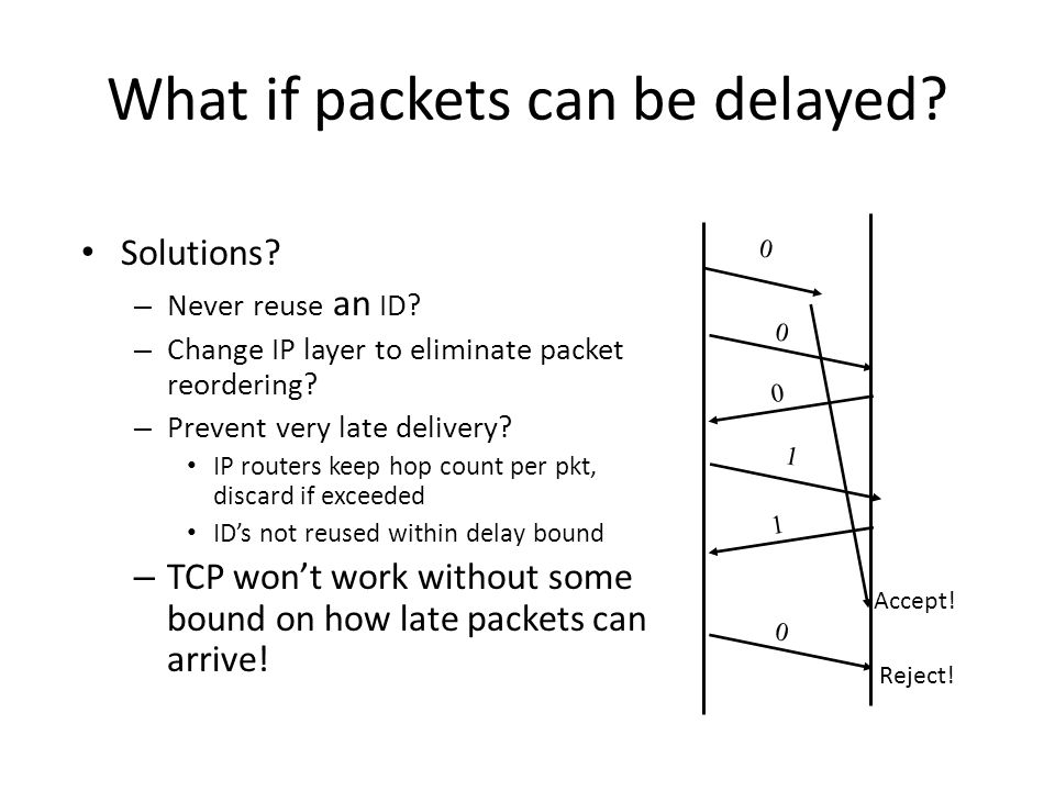 What if packets can be delayed