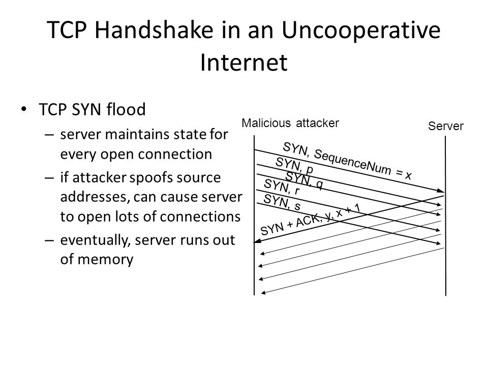 TCP Handshake in an Uncooperative Internet