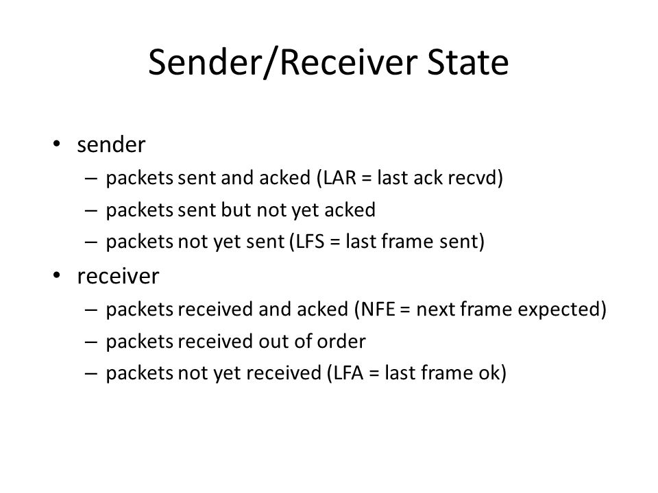 Sender/Receiver State