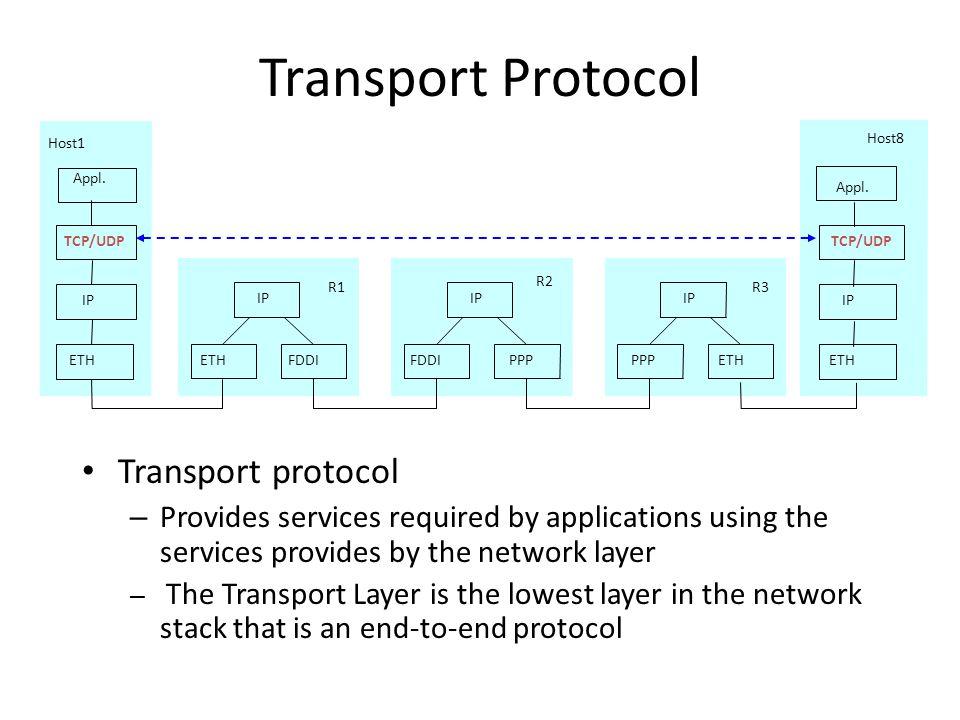 Transport Protocol Transport protocol