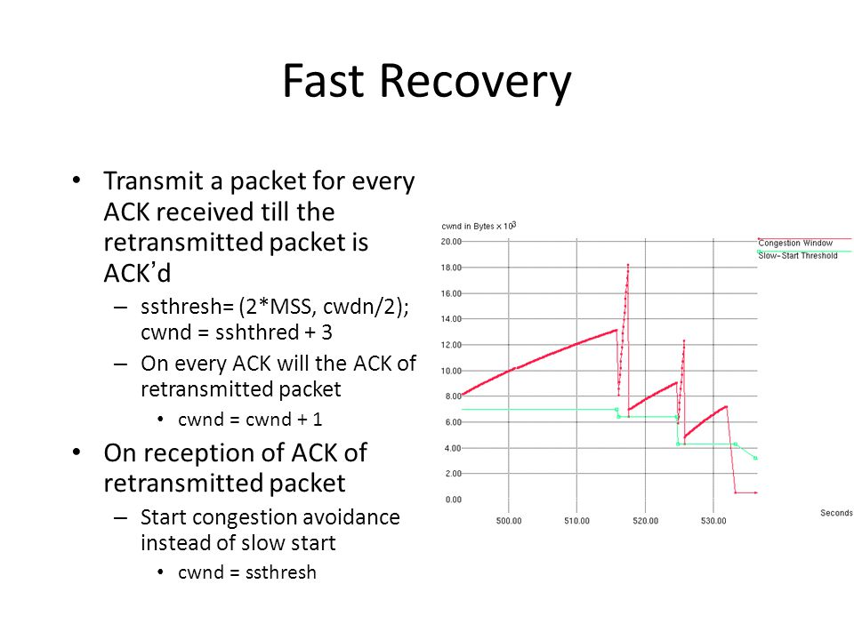 Fast Recovery Transmit a packet for every ACK received till the retransmitted packet is ACK'd. ssthresh= (2*MSS, cwdn/2); cwnd = sshthred + 3.
