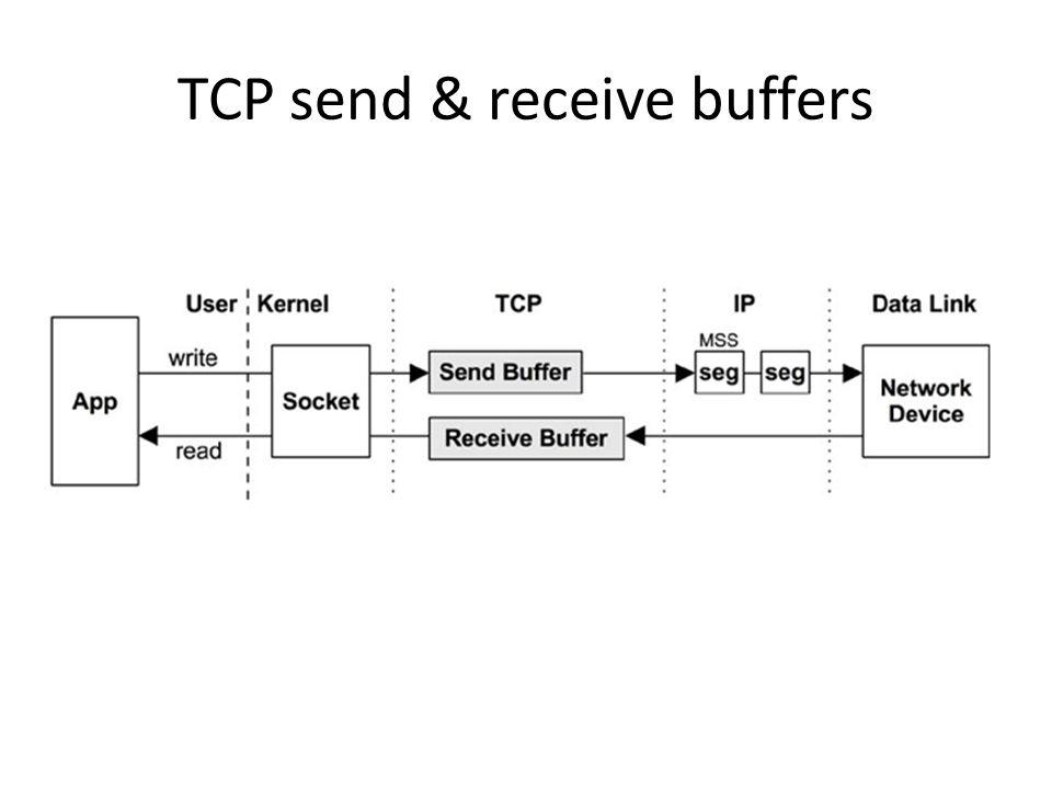 TCP send & receive buffers