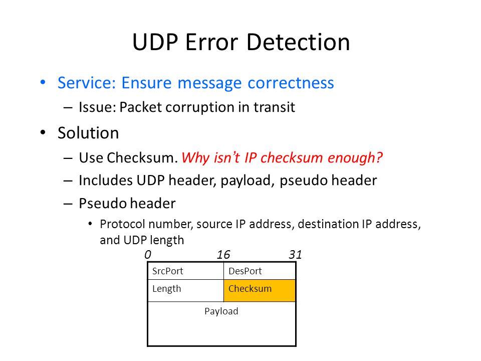 UDP Error Detection Service: Ensure message correctness Solution