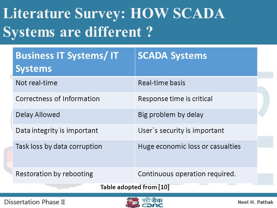 Literature Survey: HOW SCADA Systems are different